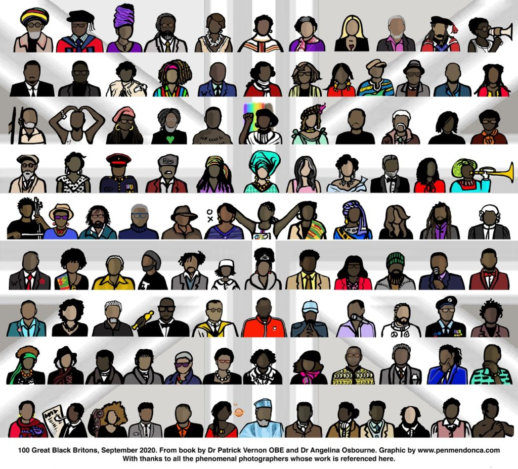 Illustration of 100 Great By Britons