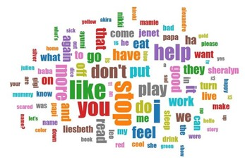 Word poster with don't stop work feel